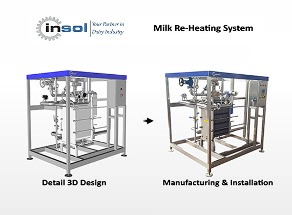 insol product processing re-heater