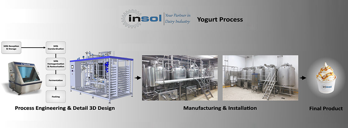 insol ltd yoghurt process